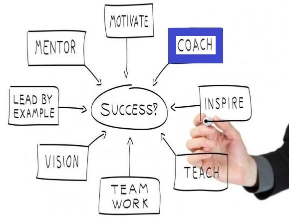 business coach, business advisor, business mentor, business help